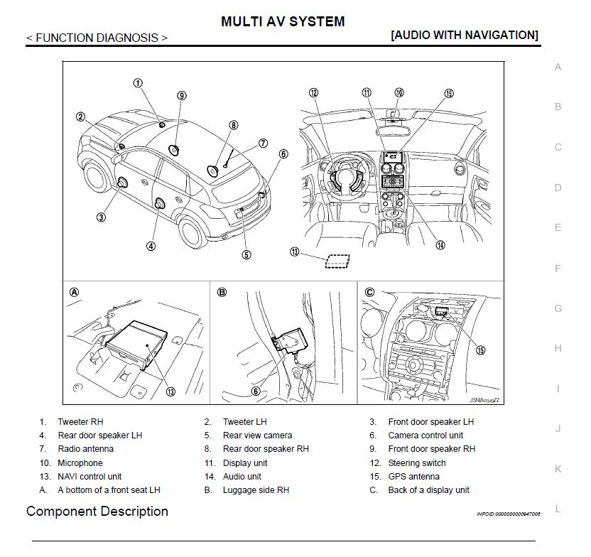 Manual De Taller Y Mecanica Nissan Qashqai 2007