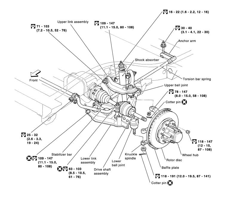 manual de taller mecanica y reparacion fiat scudo gasolina y diesel rh centrodata es manual de taller nissan terrano 2005 manual de taller nissan terrano 2008