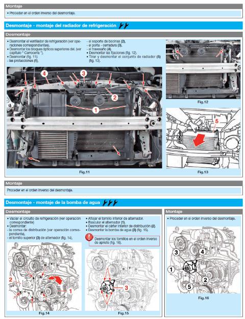 MANUAL DE TALLER y MECANICA FORD FOCUS-III- 1.0 EcoBoost 100 y 125 cv 2011-15 R280