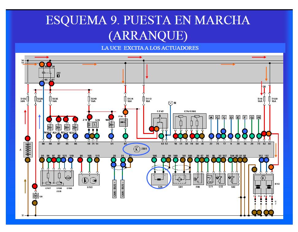 MANUAL DE TALLER CODIGOS DE AVERIA GENERICOS Y ESPECIFICOS GASOLINA Y DIESEL EN PDF