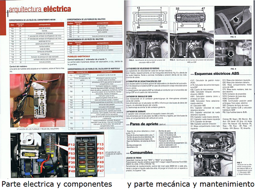 MANUAL DE TALLER PEUGEOT 206 HDI DESDE 2003 + MANUAL ELECTRICIDAD 206 HDI+CD ROM Y PACK ACCESORIOS