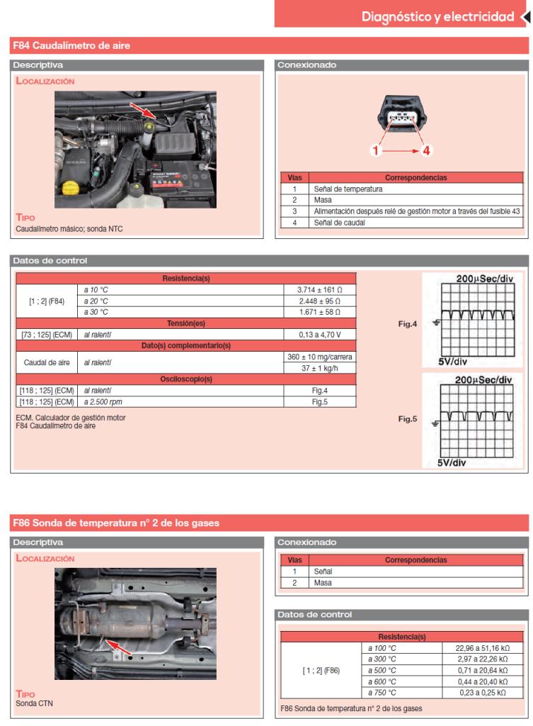 MANUAL DE TALLER Y MECANICA SEAT LEON III, 1.6 TDI 105CV DESDE 2012-R274
